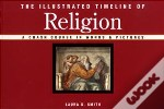 Illustrated Timeline Of Religion