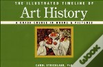 Illustrated Timeline Of Art History