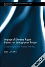 Impact Of Extreme Right Parties On Immigration Policy